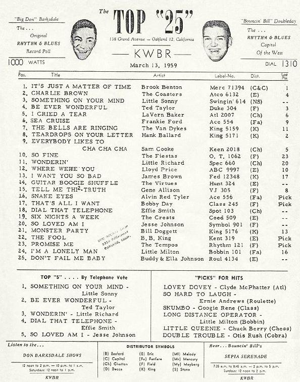 KWBR Survey March 1959 (Image)