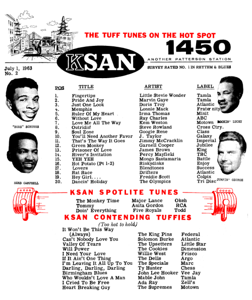 KSAN Music Survey (July 1, 1963)